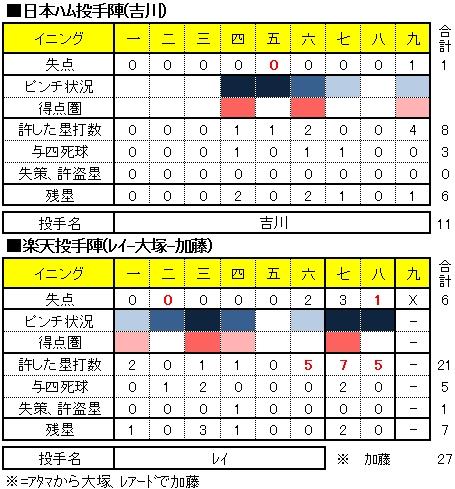 20150807DATA04.jpg